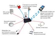 Видео наблюдение в Алматы под ключ.